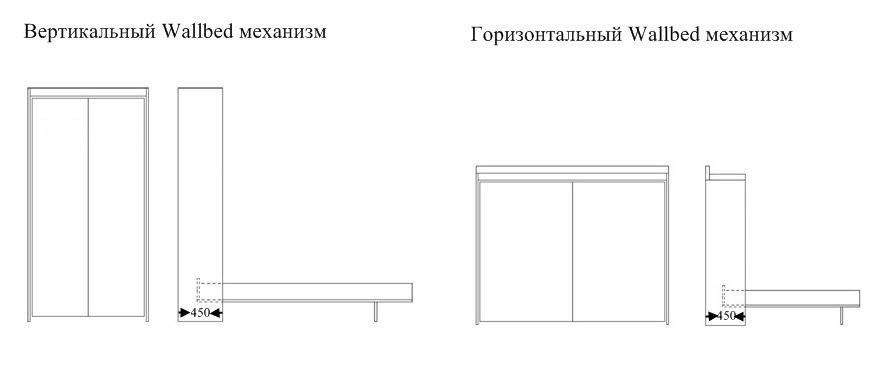 Кровати трансформеры с